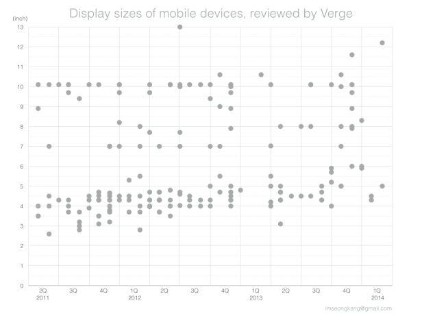 20140302MobileDeviceScreenSizes.001