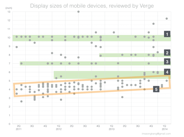 20140302MobileDeviceScreenSizes.002