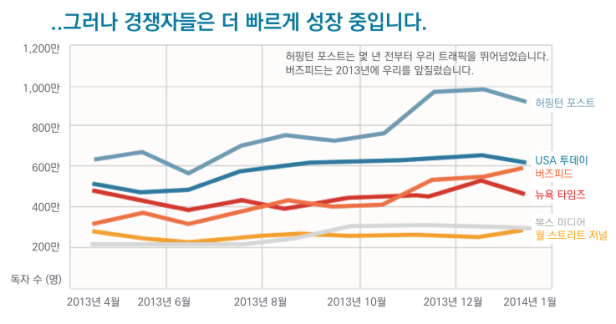 NYT_Graph01